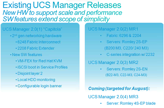 UCSM 2.0x Features