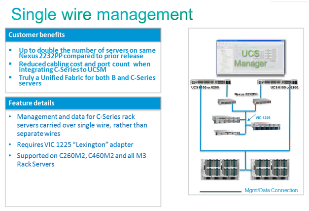 c-series Ucs Wiring Diagram on nexus wiring diagram, lan wiring diagram, usb wiring diagram, x12 wiring diagram, ccc wiring diagram, voip wiring diagram, ups wiring diagram, netapp wiring diagram, charter wiring diagram, arc wiring diagram, cr wiring diagram, dell wiring diagram, dcs wiring diagram, ace wiring diagram, wan wiring diagram, hp wiring diagram, cbr wiring diagram, cad wiring diagram, ics wiring diagram,