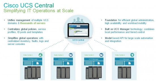UCS Central Announced | UCSguru com