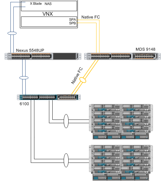 Cisco Ucs 5108 Power Redundancy