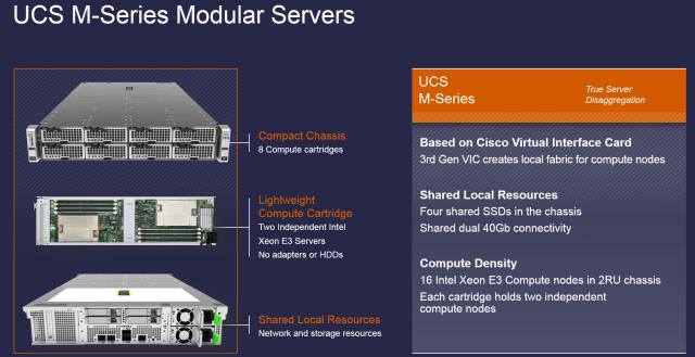 """Cisco UCS: Major Announcement (E3 """"Compute Cartridges"""")"""