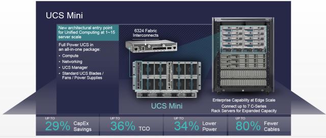 The New Cisco UCS Mini Rocks!