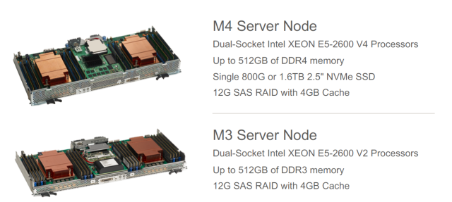Server-Nodes