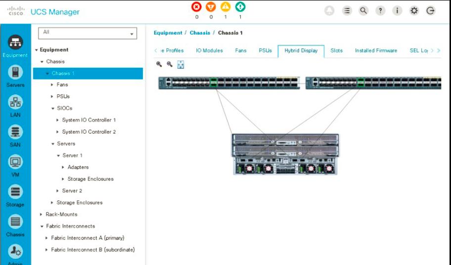 Introducing Cisco UCS S-Series | UCSguru com